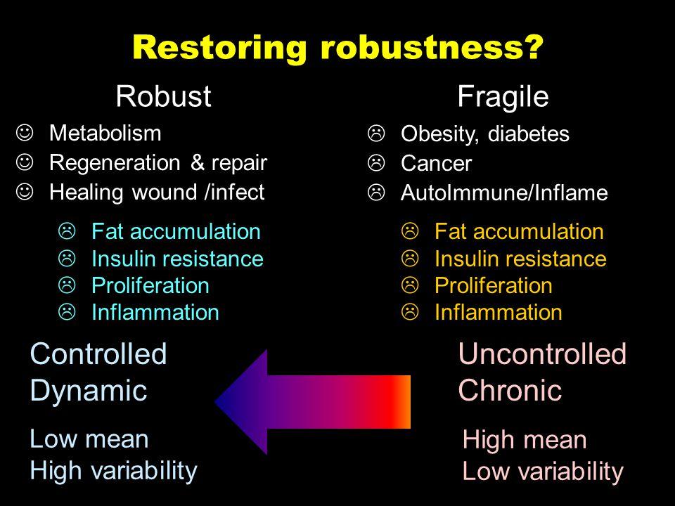 RobustFragile Restoring robustness.