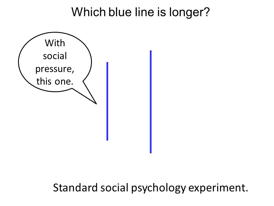 With social pressure, this one. Standard social psychology experiment.