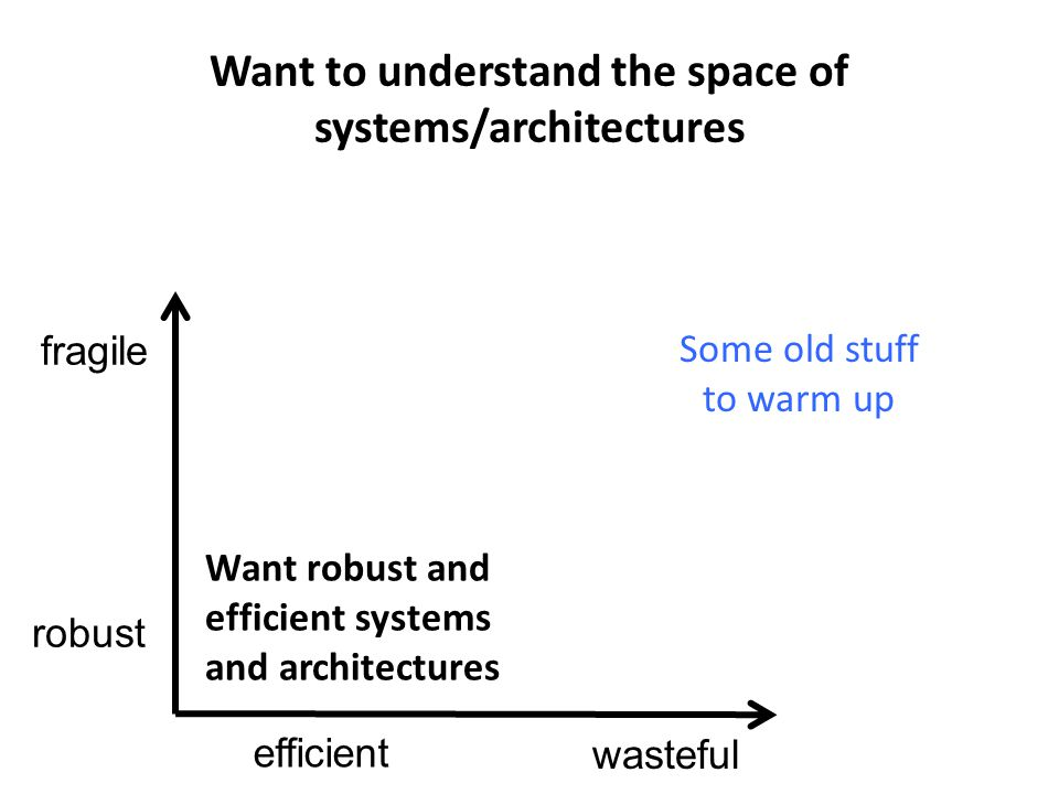 wasteful fragile efficient robust Want to understand the space of systems/architectures Want robust and efficient systems and architectures Some old stuff to warm up