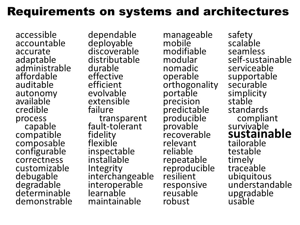 accessible accountable accurate adaptable administrable affordable auditable autonomy available credible process capable compatible composable configurable correctness customizable debugable degradable determinable demonstrable dependable deployable discoverable distributable durable effective efficient evolvable extensible failure transparent fault-tolerant fidelity flexible inspectable installable Integrity interchangeable interoperable learnable maintainable manageable mobile modifiable modular nomadic operable orthogonality portable precision predictable producible provable recoverable relevant reliable repeatable reproducible resilient responsive reusable robust safety scalable seamless self-sustainable serviceable supportable securable simple stable standards compliant survivable sustainable tailorable testable timely traceable ubiquitous understandable upgradable usable Simplified, minimal requirements