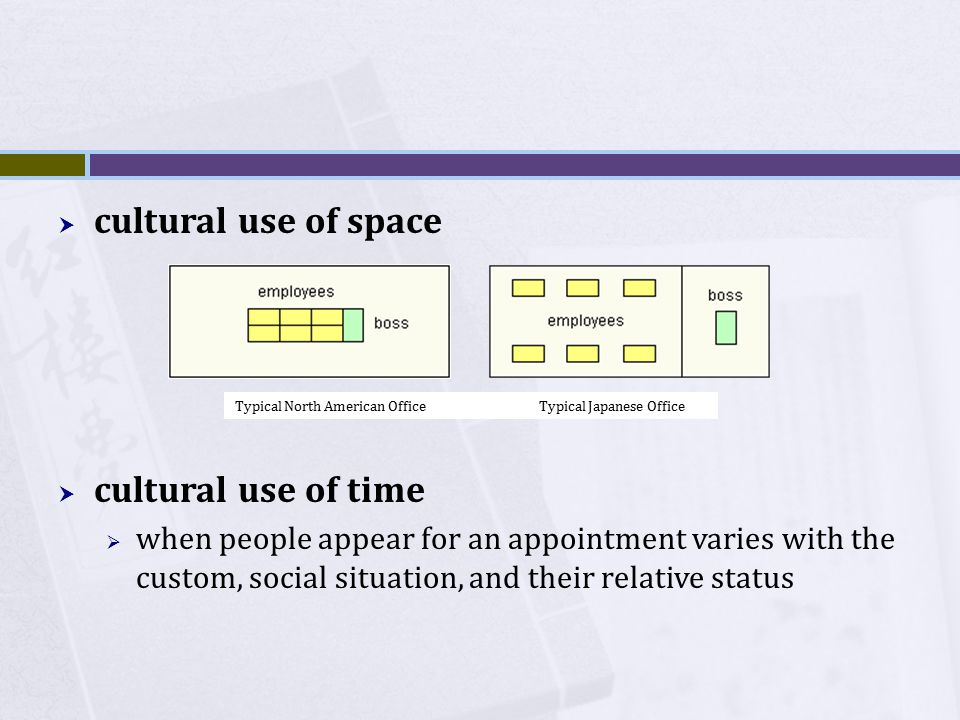  cultural use of space  cultural use of time  when people appear for an appointment varies with the custom, social situation, and their relative status Typical North American OfficeTypical Japanese Office