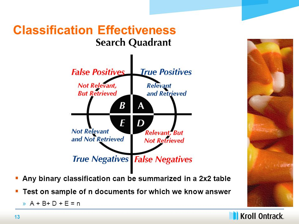 13 Classification Effectiveness  Any binary classification can be summarized in a 2x2 table  Test on sample of n documents for which we know answer »A + B+ D + E = n
