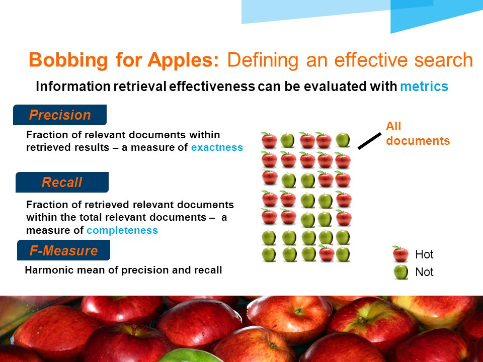 Information retrieval effectiveness can be evaluated with metrics Fraction of relevant documents within retrieved results – a measure of exactness Precision Fraction of retrieved relevant documents within the total relevant documents – a measure of completeness Harmonic mean of precision and recall Recall F-Measure 1) Perfect Recall; Low precision Bobbing for Apples: Defining an effective search Hot Not
