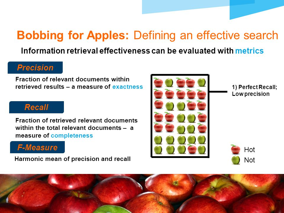 Information retrieval effectiveness can be evaluated with metrics Fraction of relevant documents within retrieved results – a measure of exactness Precision Fraction of retrieved relevant documents within the total relevant documents – a measure of completeness Harmonic mean of precision and recall Recall F-Measure 2) Low Recall; Perfect Precision Bobbing for Apples: Defining an effective search Hot Not