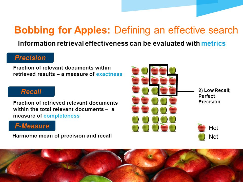 Information retrieval effectiveness can be evaluated with metrics Fraction of relevant documents within retrieved results – a measure of exactness Precision Fraction of retrieved relevant documents within the total relevant documents – a measure of completeness Harmonic mean of precision and recall Recall F-Measure 3) Arguably Good Recall and Precision Bobbing for Apples: Defining an effective search Hot Not