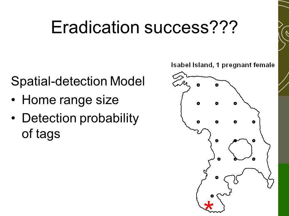 Eradication success Spatial-detection Model Home range size Detection probability of tags