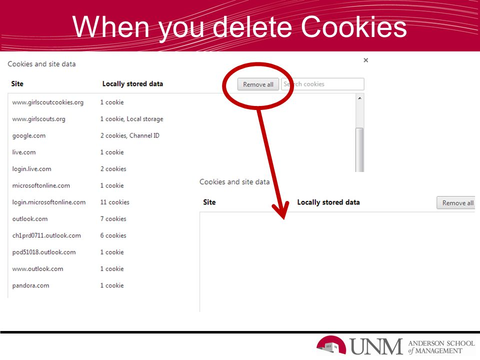 When you delete Cookies