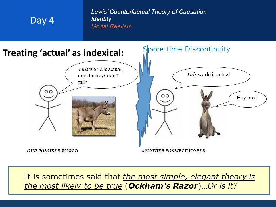Day 4 Treating 'actual' as indexical: Lewis' Counterfactual Theory of Causation Identity Modal Realism OUR POSSIBLE WORLD ANOTHER POSSIBLE WORLD It is sometimes said that the most simple, elegant theory is the most likely to be true (Ockham's Razor)…Or is it.