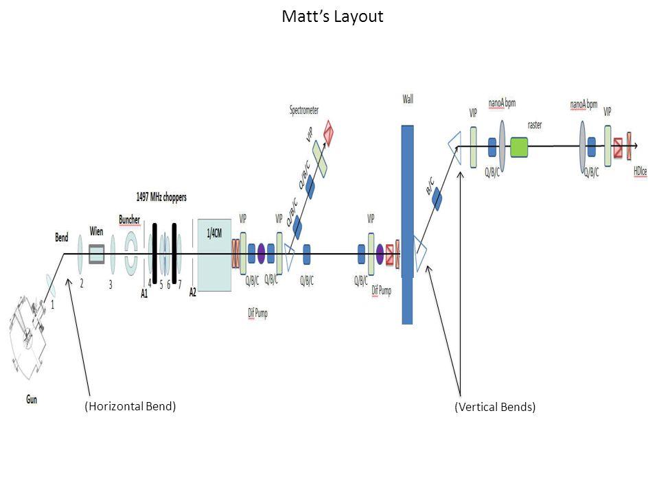 (Horizontal Bend) (Vertical Bends) Matt's Layout