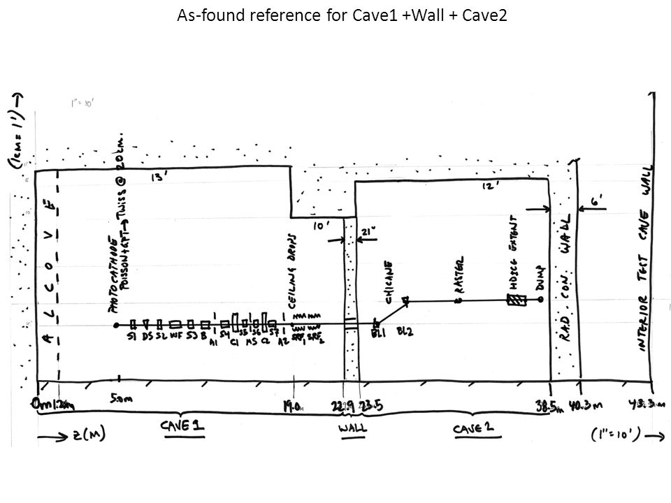 As-found reference for Cave1 +Wall + Cave2