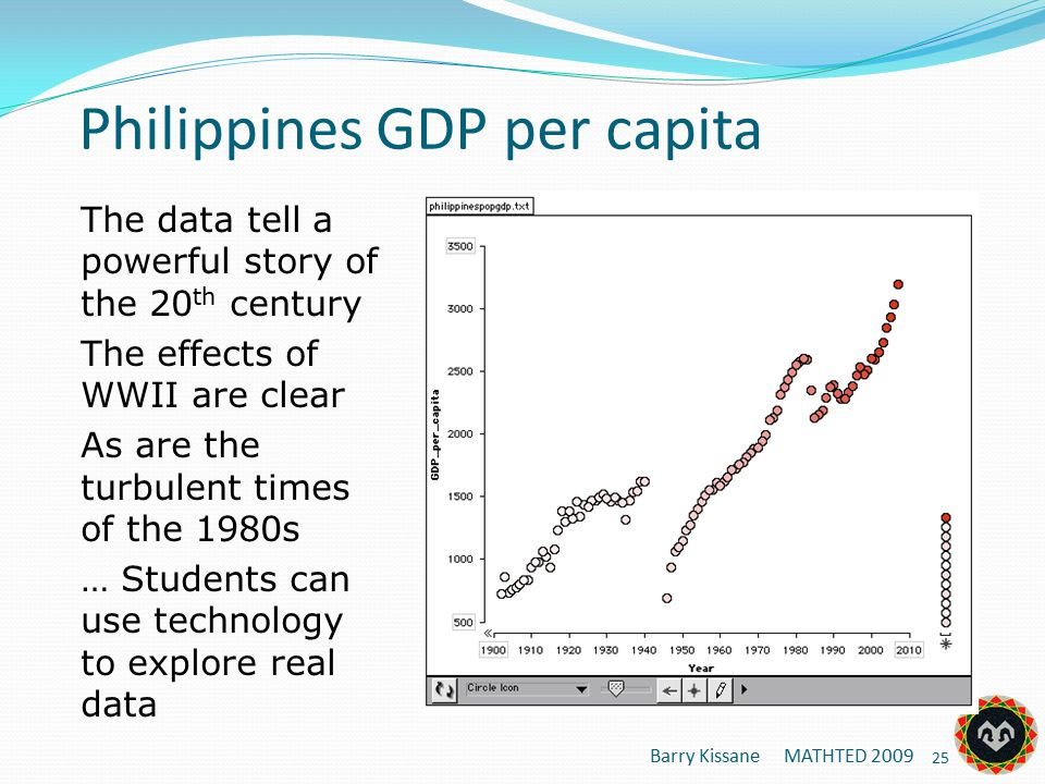 Philippines GDP per capita The data tell a powerful story of the 20 th century The effects of WWII are clear As are the turbulent times of the 1980s … Students can use technology to explore real data Barry Kissane MATHTED 2009 25