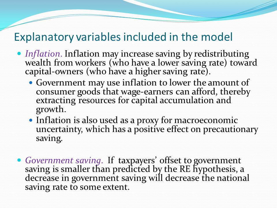 Explanatory variables included in the model Inflation.