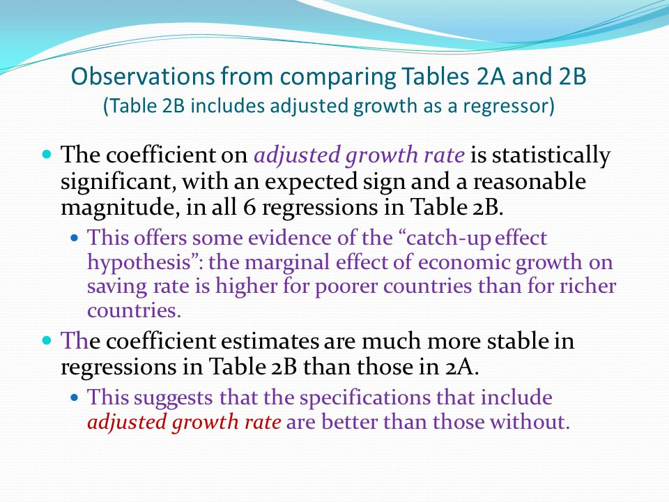 Observations from comparing Tables 2A and 2B (Table 2B includes adjusted growth as a regressor) The coefficient on adjusted growth rate is statistically significant, with an expected sign and a reasonable magnitude, in all 6 regressions in Table 2B.