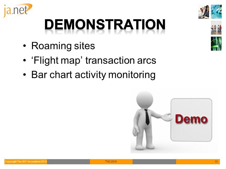 Copyright The JNT Association 2010TNC 201013 Roaming sites 'Flight map' transaction arcs Bar chart activity monitoring