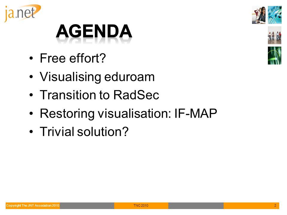 Copyright The JNT Association 2010TNC 20102 Free effort? Visualising eduroam Transition to RadSec Restoring visualisation: IF-MAP Trivial solution?