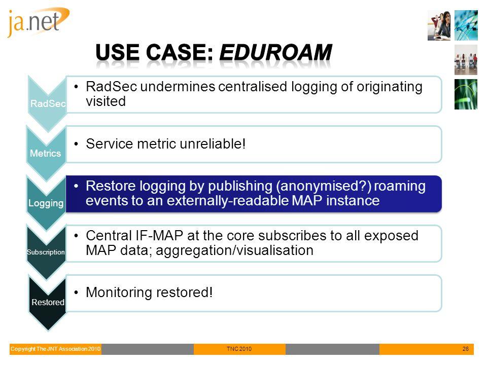 Copyright The JNT Association 2010TNC 201026 RadSec RadSec undermines centralised logging of originating visited Metrics Service metric unreliable! Lo