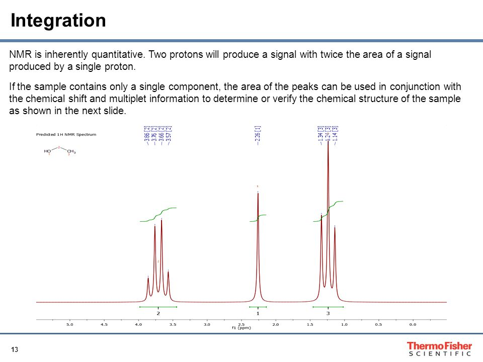 13 Integration NMR is inherently quantitative.