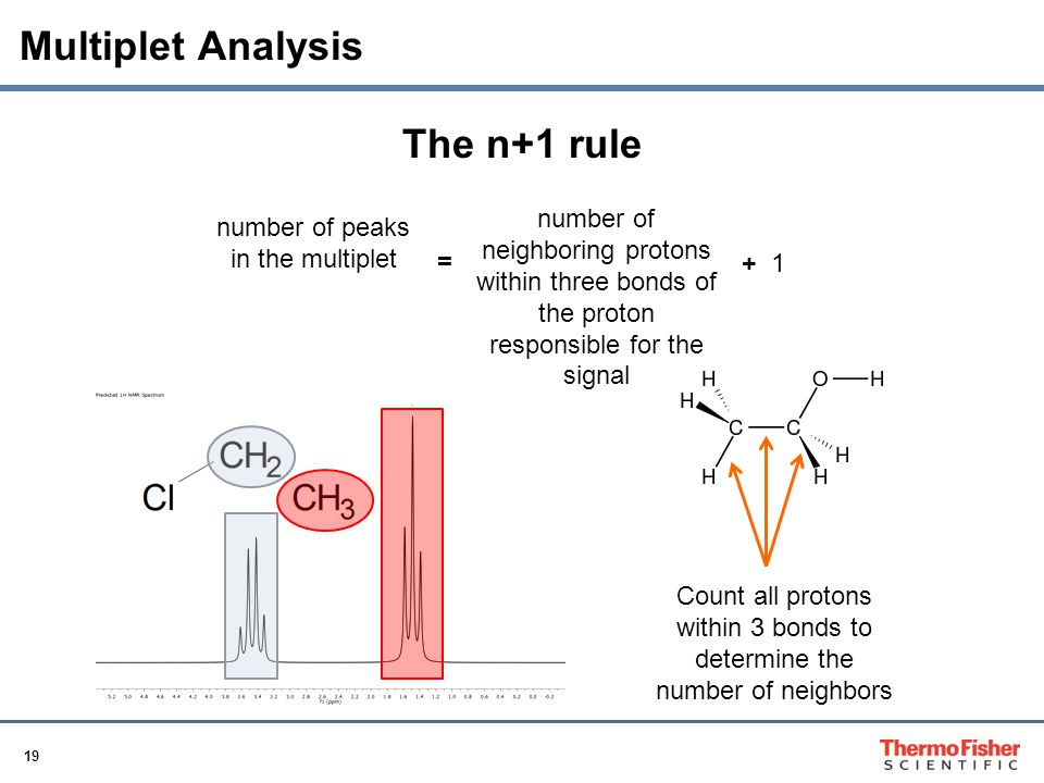 19 number of peaks in the multiplet number of neighboring protons within three bonds of the proton responsible for the signal = + 1 The n+1 rule Count all protons within 3 bonds to determine the number of neighbors Multiplet Analysis