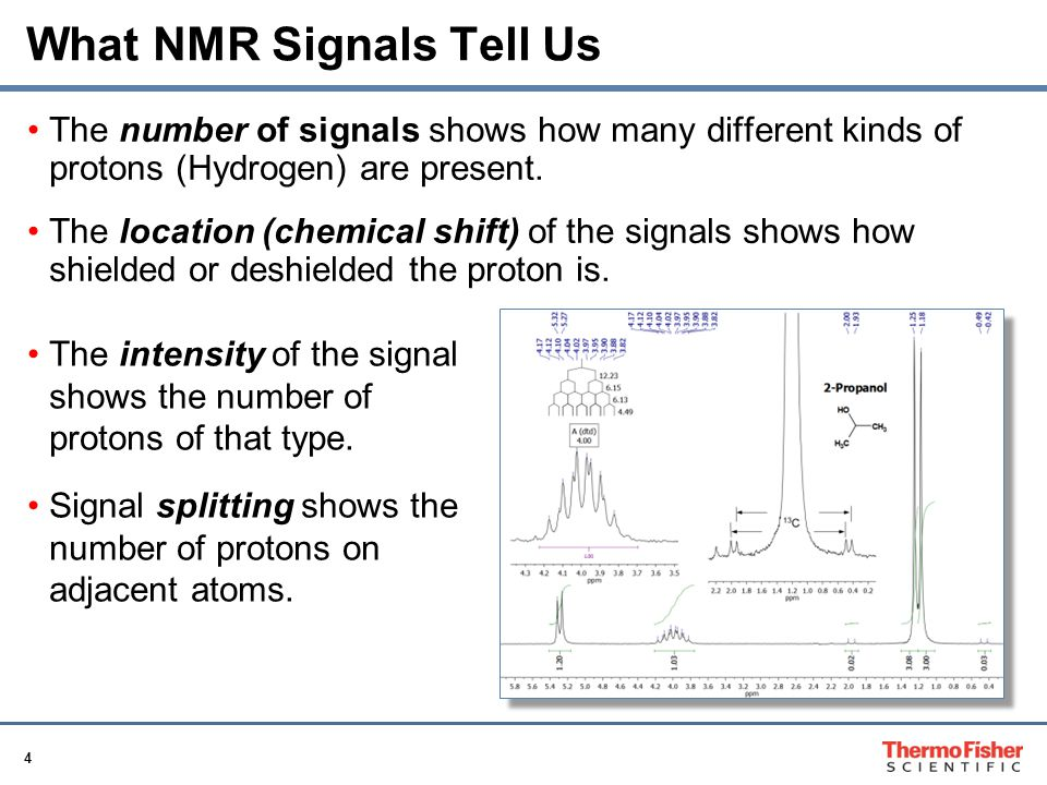 4 What NMR Signals Tell Us The number of signals shows how many different kinds of protons (Hydrogen) are present.