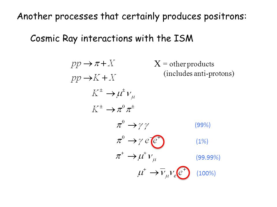 Another processes that certainly produces positrons: Cosmic Ray interactions with the ISM (99%) (1%) (99.99%) (100%) X = other products (includes anti-protons)