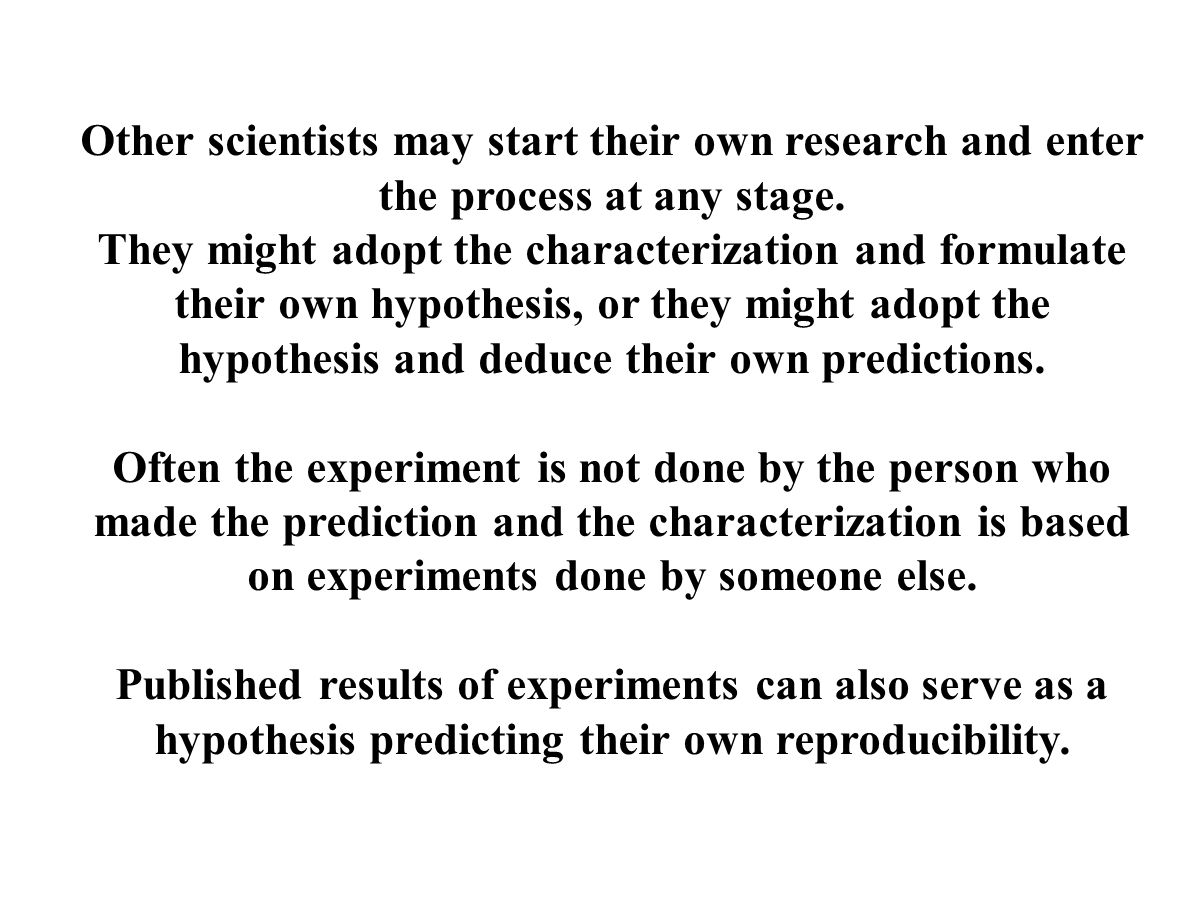 Other scientists may start their own research and enter the process at any stage. They might adopt the characterization and formulate their own hypoth