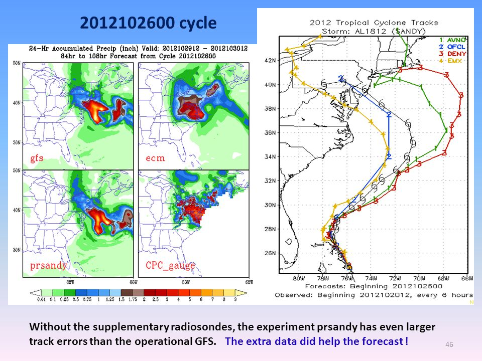 2012102600 cycle 46 Without the supplementary radiosondes, the experiment prsandy has even larger track errors than the operational GFS.