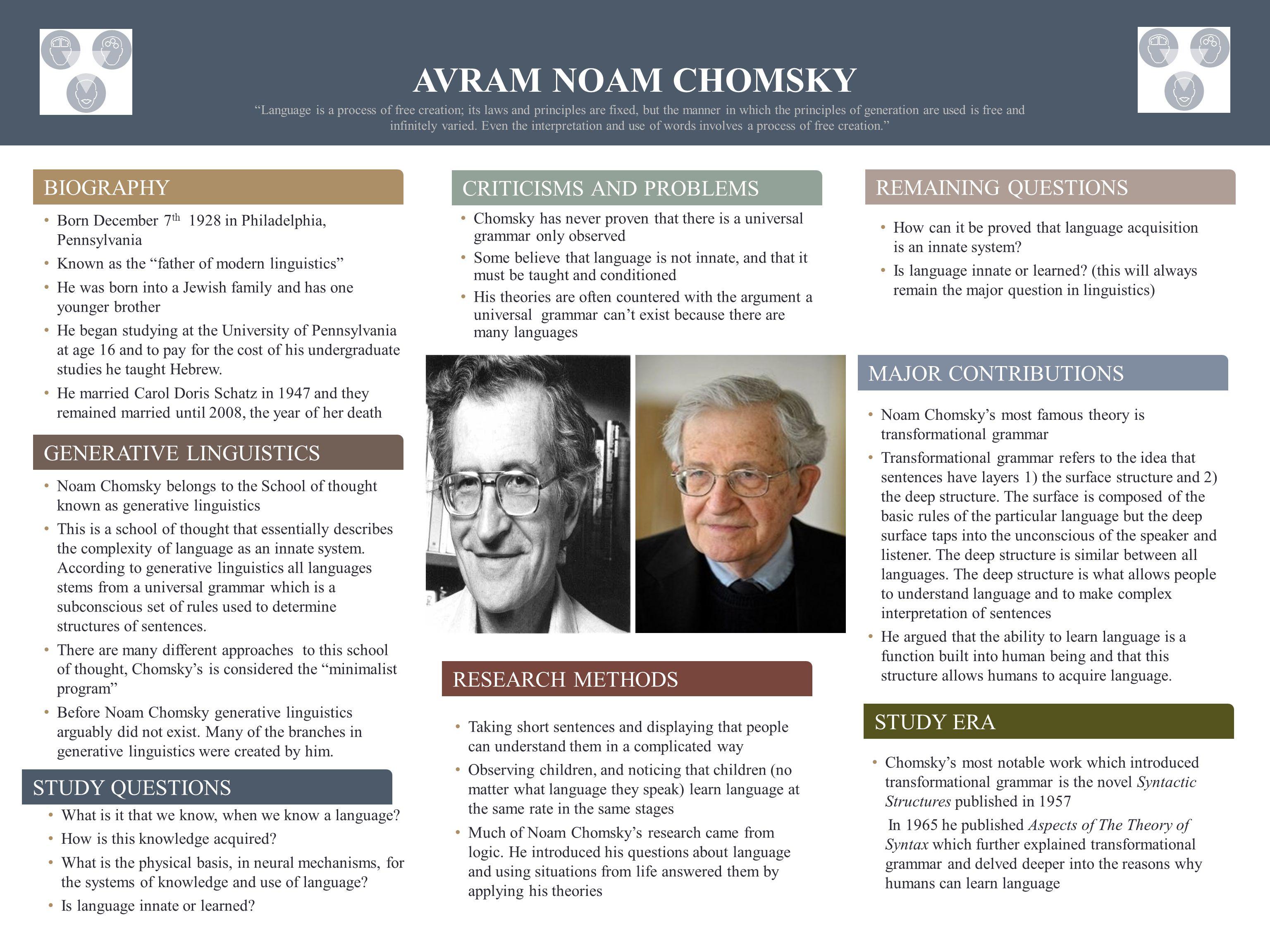 AVRAM NOAM CHOMSKY BIOGRAPHY GENERATIVE LINGUISTICS Noam Chomsky belongs to the School of thought known as generative linguistics This is a school of
