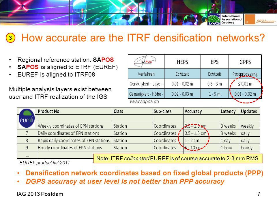 7IAG 2013 Postdam 3 How accurate are the ITRF densification networks.