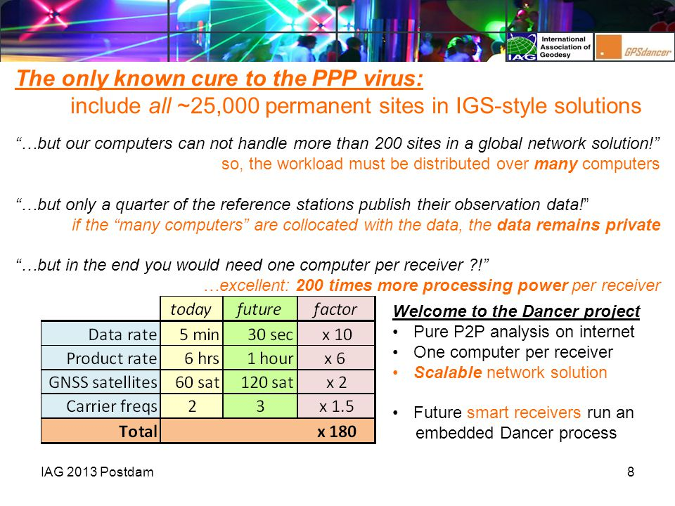 """The only known cure to the PPP virus: include all ~25,000 permanent sites in IGS-style solutions 8IAG 2013 Postdam """"…but our computers can not handle"""