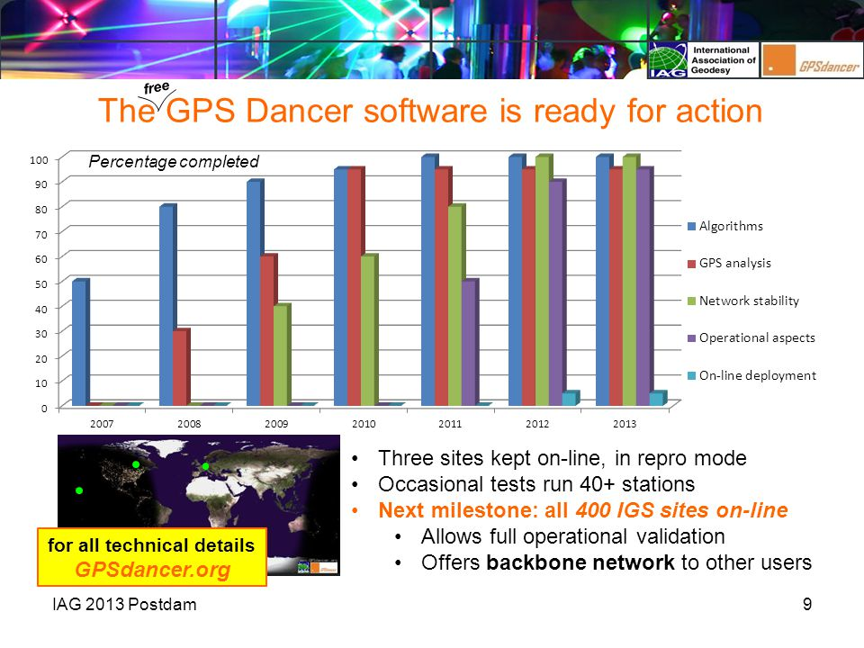 The GPS Dancer software is ready for action 9IAG 2013 Postdam Percentage completed Three sites kept on-line, in repro mode Occasional tests run 40+ stations Next milestone: all 400 IGS sites on-line Allows full operational validation Offers backbone network to other users for all technical details GPSdancer.org free
