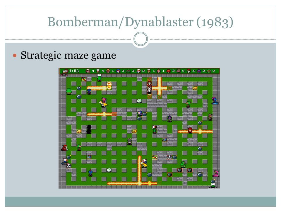 Bomberman/Dynablaster (1983) Strategic maze game