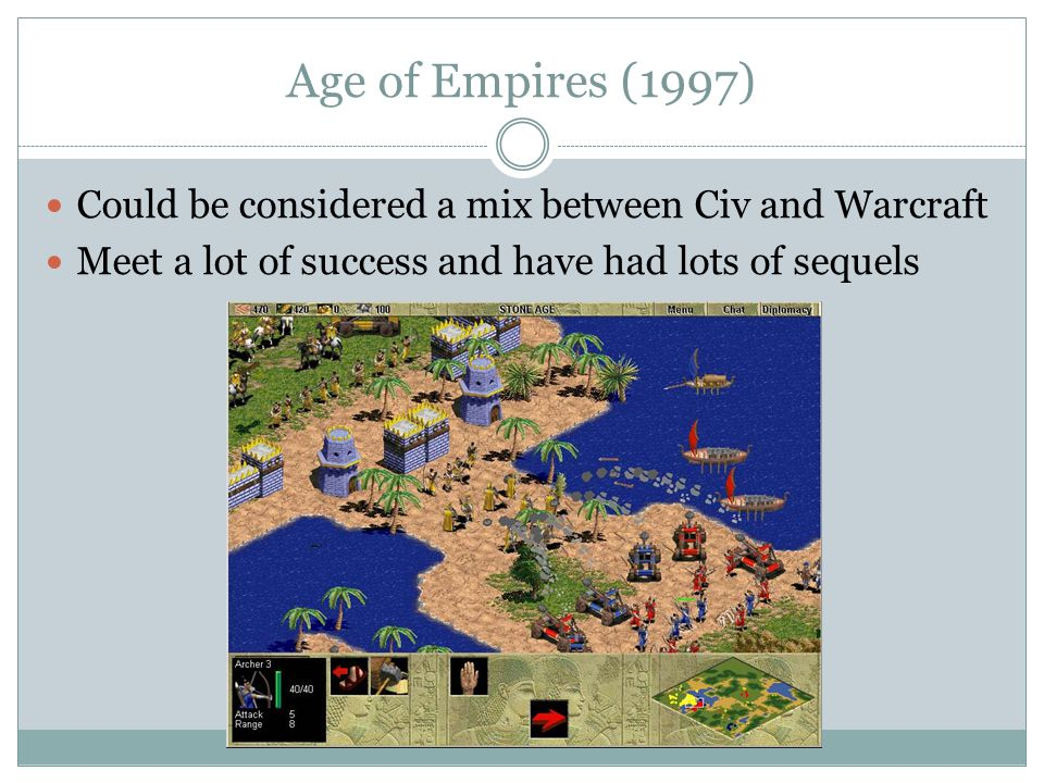 Age of Empires (1997) Could be considered a mix between Civ and Warcraft Meet a lot of success and have had lots of sequels
