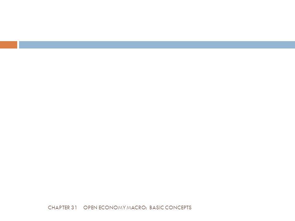 CHAPTER 31 OPEN ECONOMY MACRO: BASIC CONCEPTS