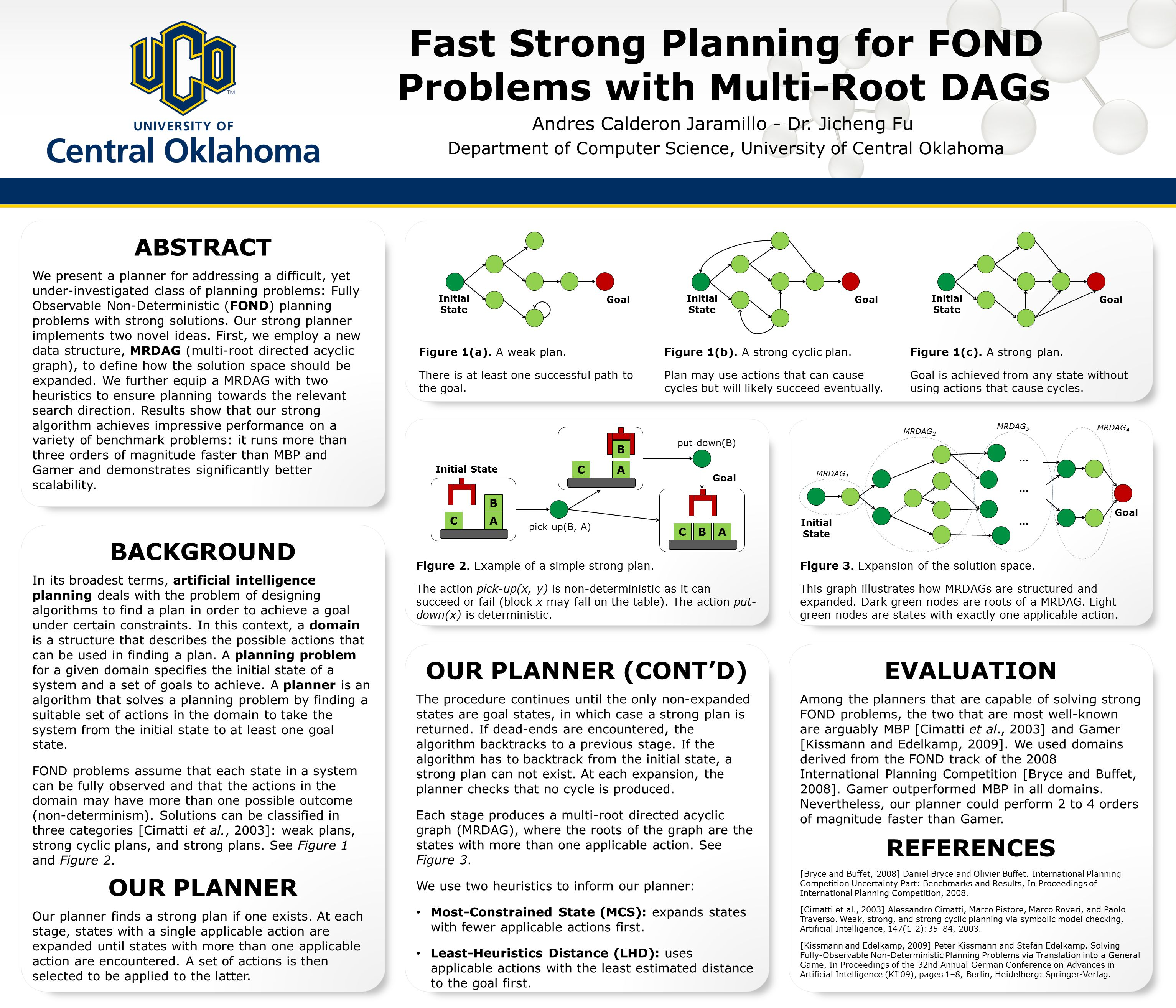 Fast Strong Planning for FOND Problems with Multi-Root DAGs Andres Calderon Jaramillo - Dr. Jicheng Fu Department of Computer Science, University of C