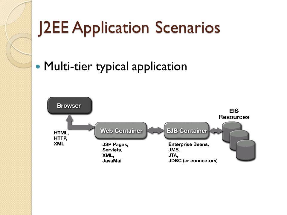 J2EE Application Scenarios Multi-tier typical application
