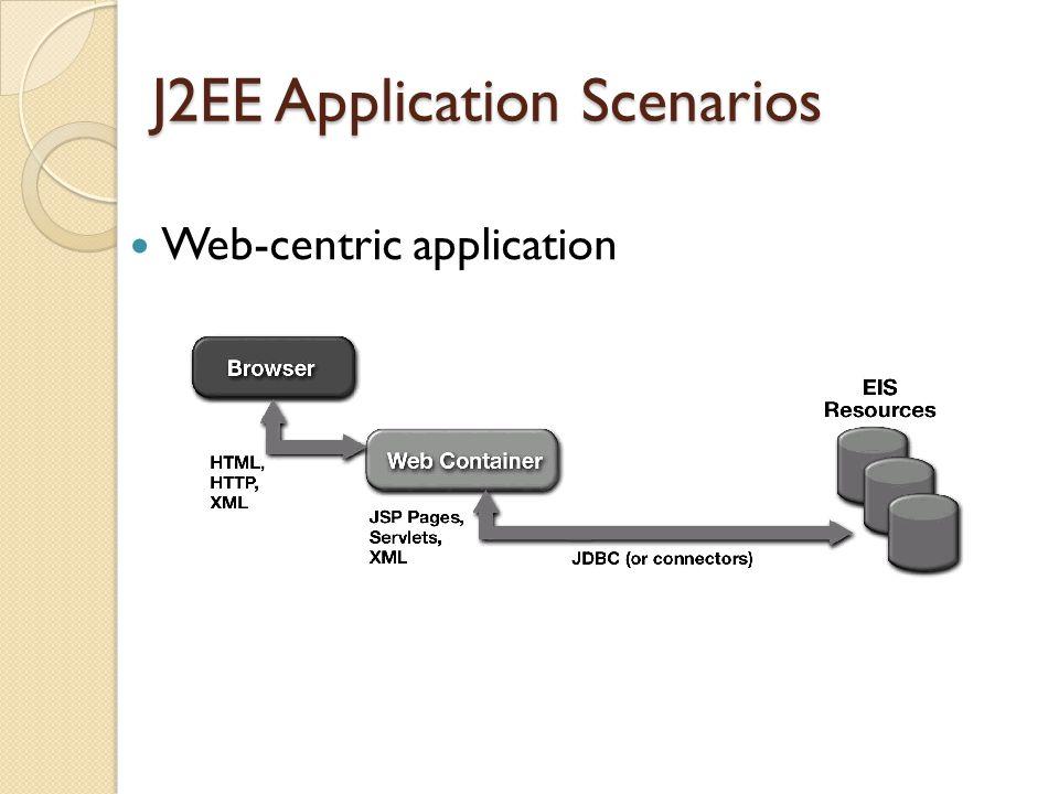 J2EE Application Scenarios Web-centric application