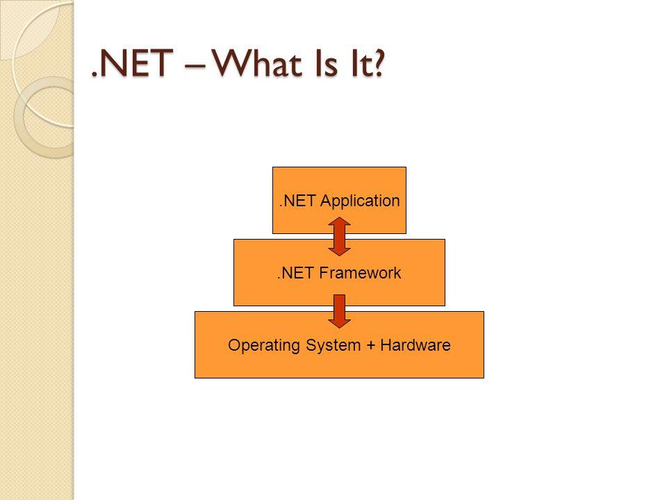 .NET – What Is It Operating System + Hardware.NET Framework.NET Application