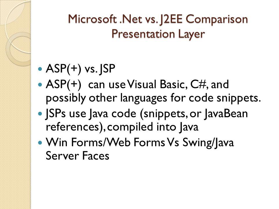 Microsoft.Net vs. J2EE Comparison Presentation Layer ASP(+) vs.
