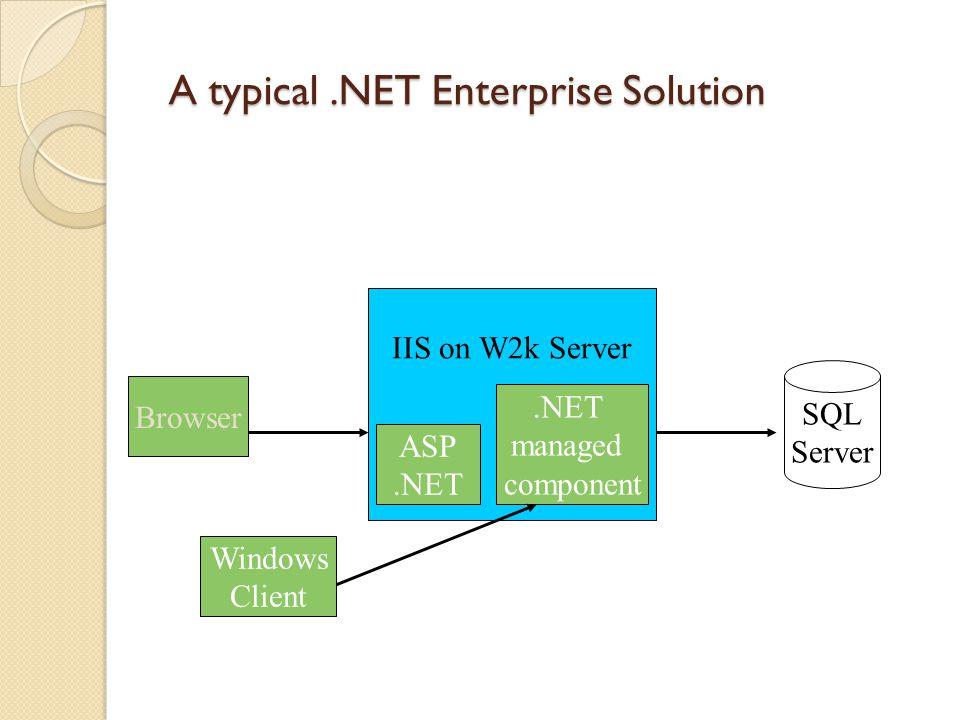 A typical.NET Enterprise Solution A typical.NET Enterprise Solution SQL Server IIS on W2k Server.NET managed component ASP.NET Windows Client Browser