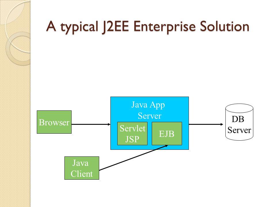 A typical J2EE Enterprise Solution DB Server Java App Server EJB Servlet JSP Java Client Browser