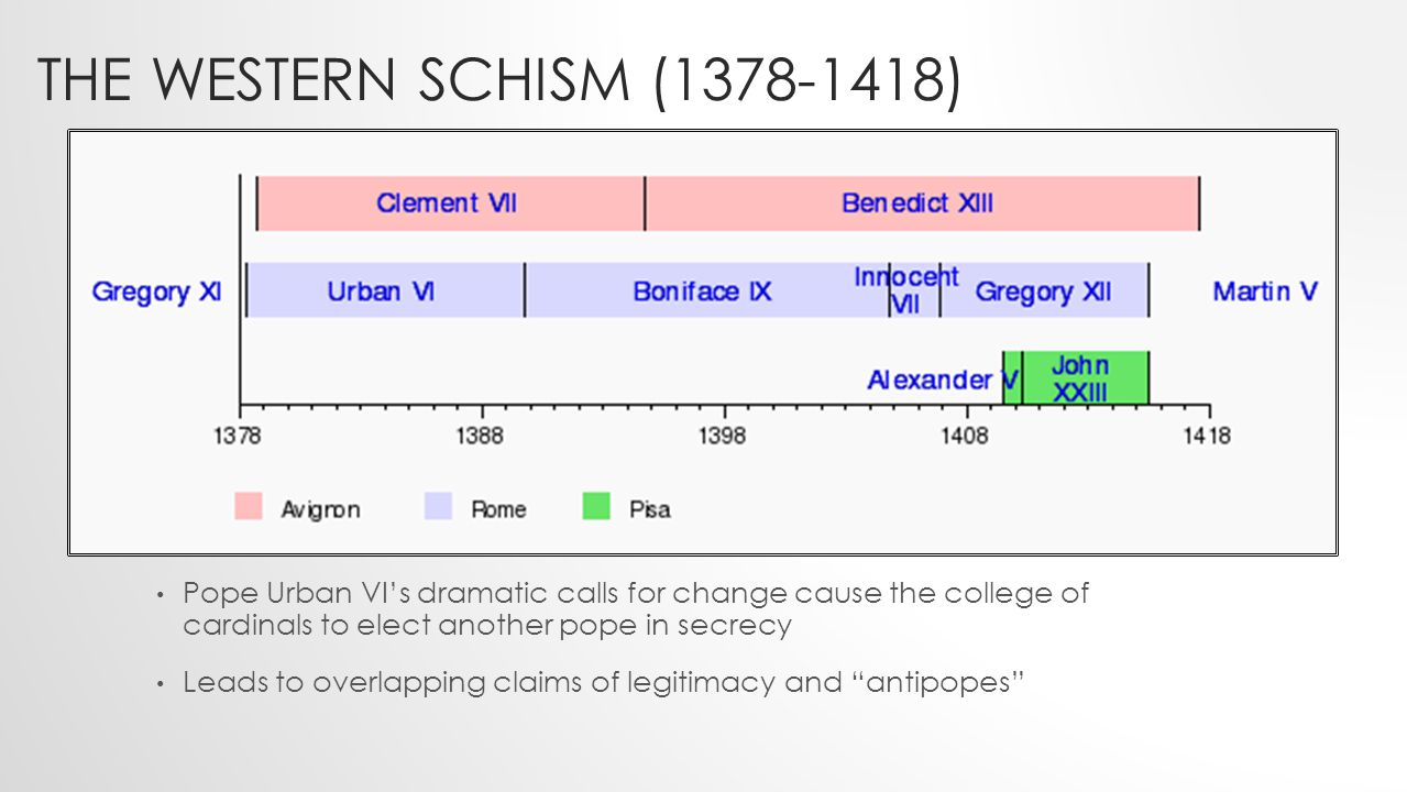 THE WESTERN SCHISM (1378-1418) Pope Urban VI's dramatic calls for change cause the college of cardinals to elect another pope in secrecy Leads to overlapping claims of legitimacy and antipopes