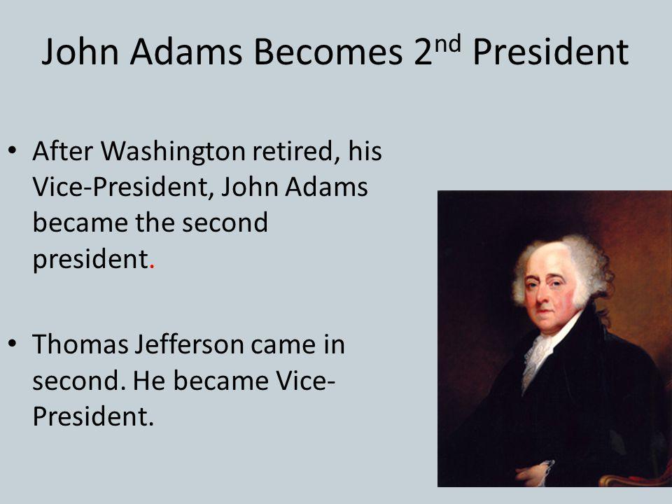 1796 Election Results AdamsJefferson