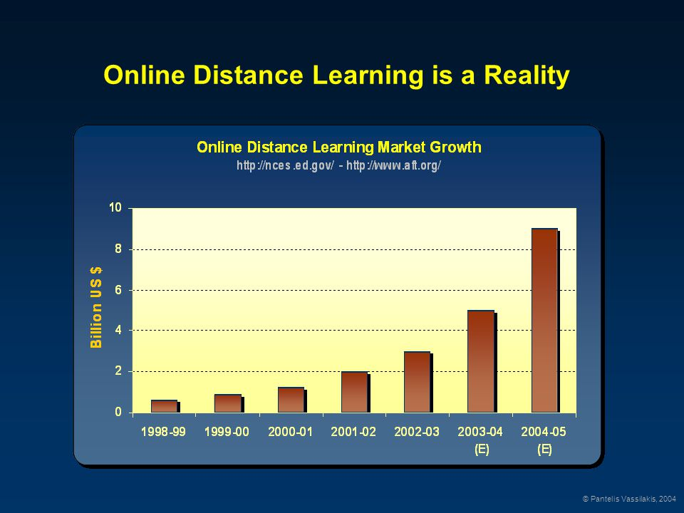 Online Distance Learning is a Reality © Pantelis Vassilakis, 2004