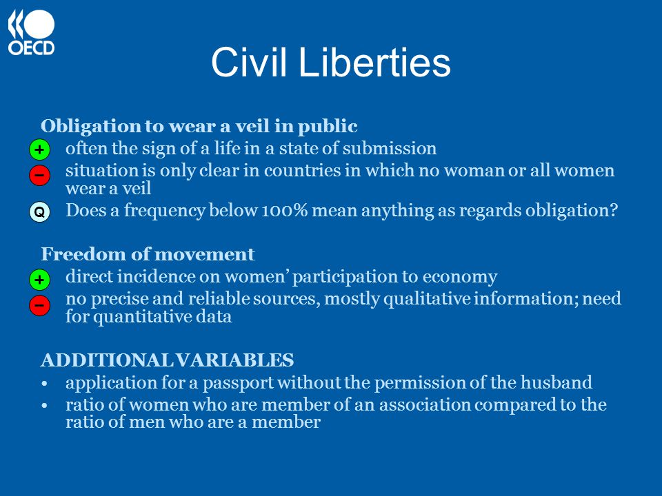 Civil Liberties Obligation to wear a veil in public often the sign of a life in a state of submission situation is only clear in countries in which no woman or all women wear a veil Does a frequency below 100% mean anything as regards obligation.