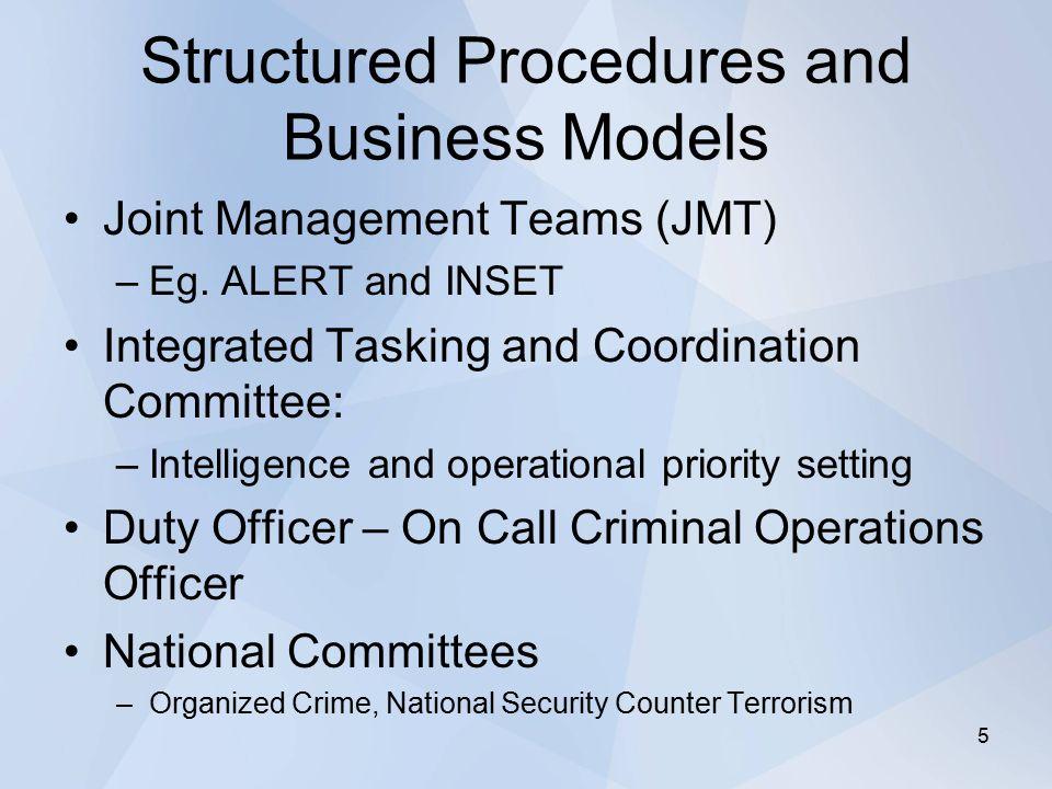 Structured Procedures and Business Models Joint Management Teams (JMT) –Eg.