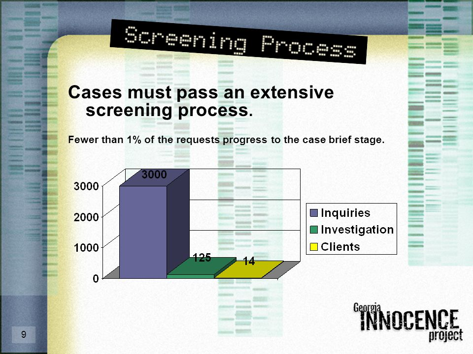 9 Cases must pass an extensive screening process.