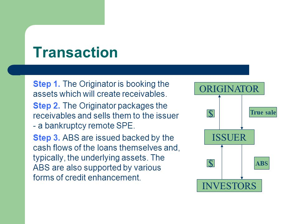 Transaction Step 1. The Originator is booking the assets which will create receivables. Step 2. The Originator packages the receivables and sells them