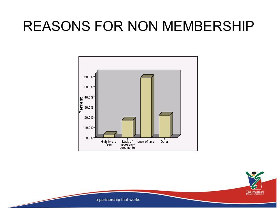 REASONS FOR NON MEMBERSHIP