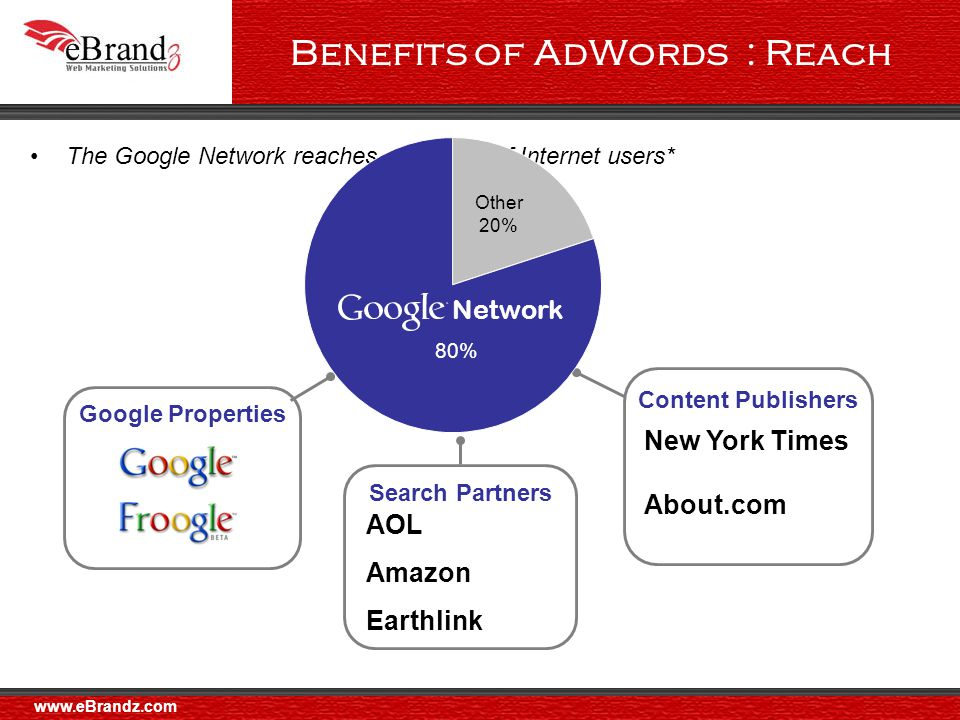 Benefits of AdWords : Reach The Google Network reaches over 80% of Internet users* Content Publishers New York Times About.com Search Partners AOL Amazon Earthlink Google Properties Other 20% Network 80%