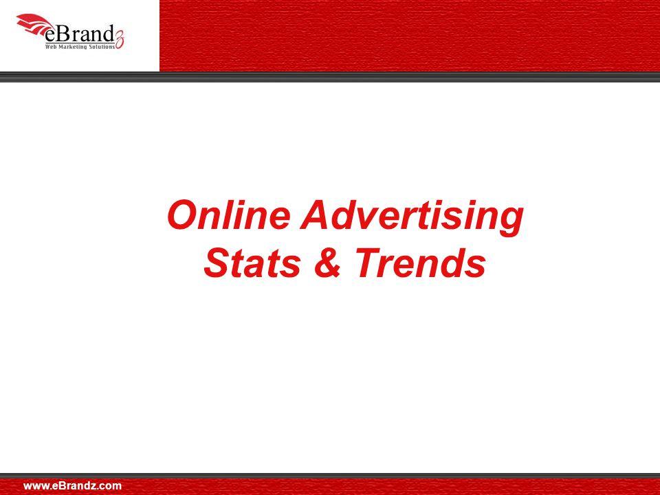 Online Advertising Stats & Trends www.eBrandz.com
